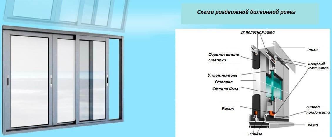 Алюминиевые рамы на балкон купить в минске, цены на раздвижн.